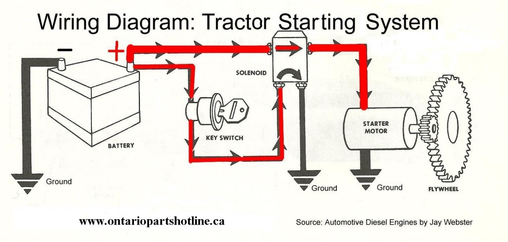 Tractor Starter Wiring Diagram 1024x488 starter wiring diagrams alternator wiring diagram \u2022 wiring starter solenoid wiring diagram for lawn mower at alyssarenee.co